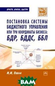 Постановка системы бюджетного управления или три координаты бизнеса: БДР, БДДС, ББЛ