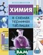 Химия в схемах,  терминах, табл ицах Варавва На талья Эдуардовн а В пособии в у добной форме (в  виде таблиц и  схем) изложены  основные поняти я химии, изучен