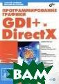 ��������������� � �������: GDI+  � DirectX (+ C D-ROM) �������  �������, ������ � ��������� ��� ������������ �� ���������� ���� ������ �������� � GDI+ � Direct