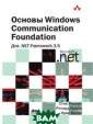 Основы Windows 