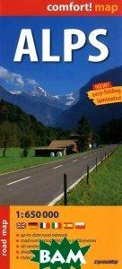 Alps: Road Map