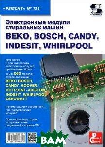 Электронные модули стиральных машин ВЕКО, BOSCH, CANDY, INDESIT, WHIRLPOOL