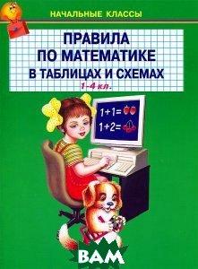 Иск. НК. Правила по математике в таблицах и схемах. 1-4 класс (6+)