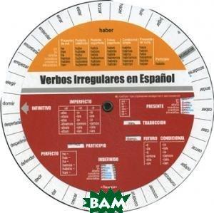 Verbos irregulars en Espanol /Испанские неправильные глаголы. Таблица