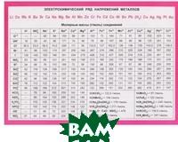 Купить Справочные материалы: Электрохимический ряд напряжений металлов, ПОПУРРИ, 978-985-15-2840-6